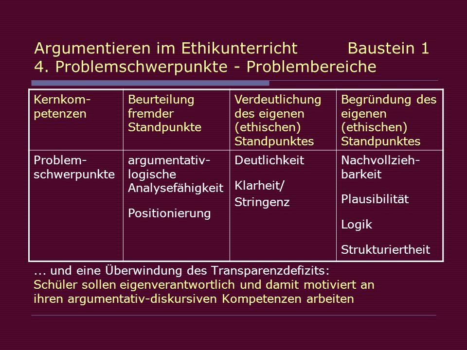 Argumentieren im Ethikunterricht Baustein 1 4. Problemschwerpunkte - Problembereiche... und eine Überwindung des Transparenzdefizits: Schüler sollen e