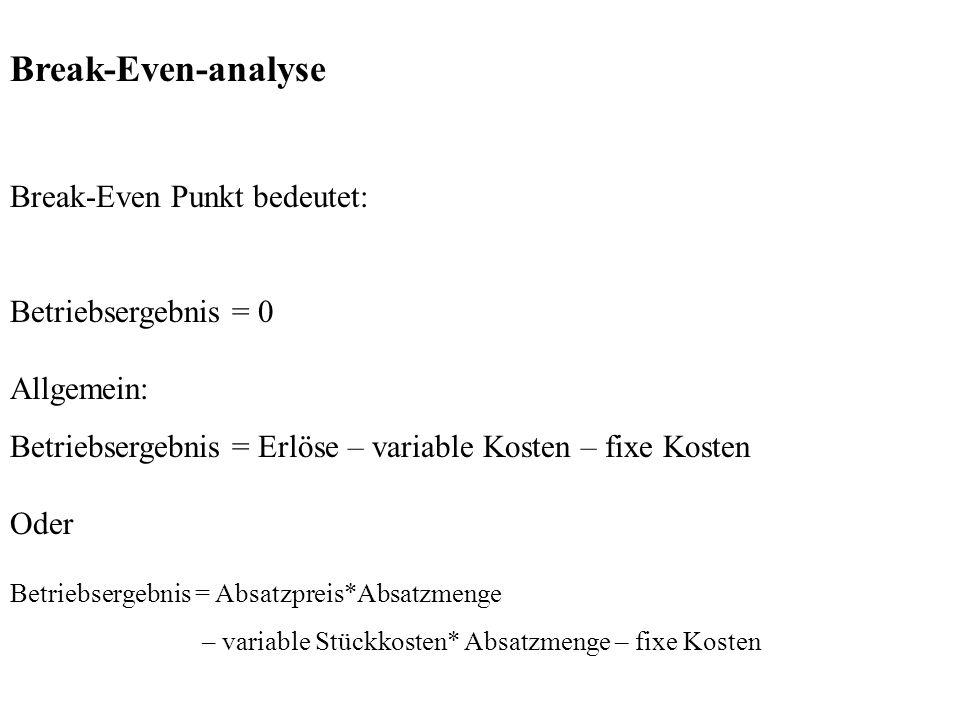 Break-Even-analyse Break-Even Punkt bedeutet: Betriebsergebnis = 0 Allgemein: Betriebsergebnis = Erlöse – variable Kosten – fixe Kosten Oder Betriebse