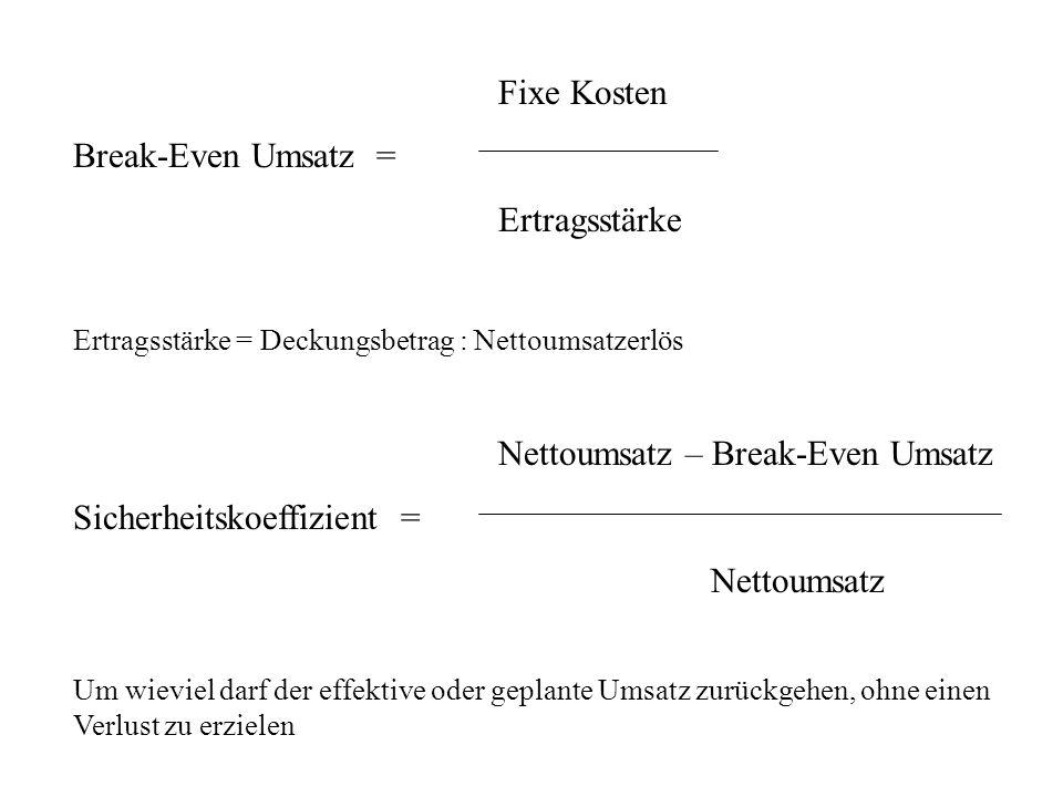 Fixe Kosten Break-Even Umsatz = Ertragsstärke Ertragsstärke = Deckungsbetrag : Nettoumsatzerlös Nettoumsatz – Break-Even Umsatz Sicherheitskoeffizient