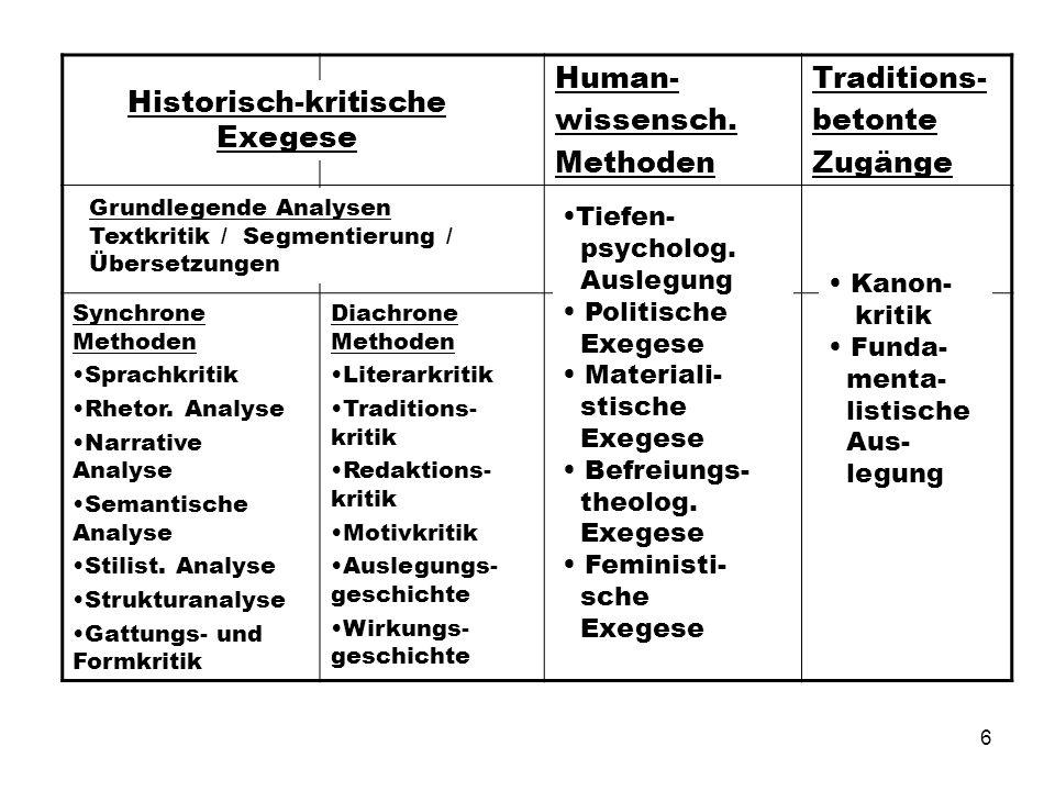 6 Human- wissensch. Methoden Traditions- betonte Zugänge Synchrone Methoden Sprachkritik Rhetor. Analyse Narrative Analyse Semantische Analyse Stilist