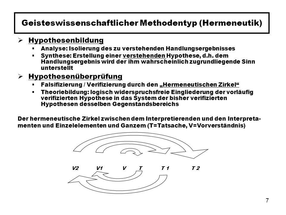 7 Geisteswissenschaftlicher Methodentyp (Hermeneutik) Hypothesenbildung Analyse: Isolierung des zu verstehenden Handlungsergebnisses Synthese: Erstell