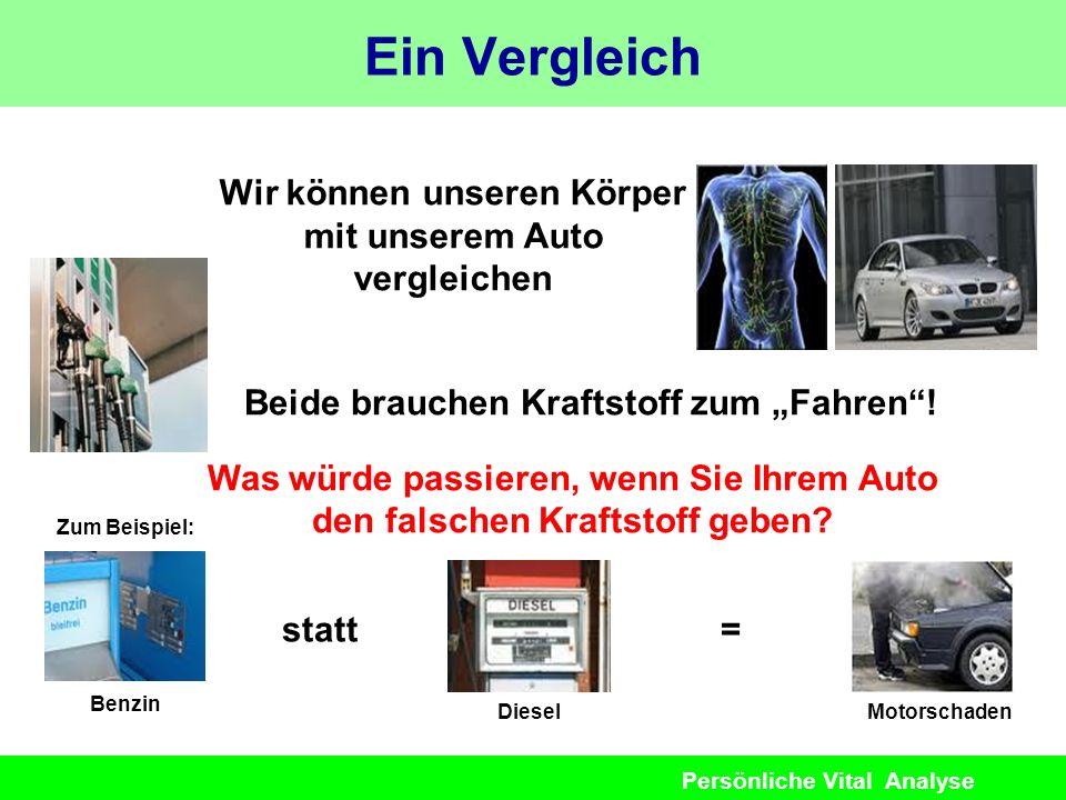 Persönliche Vital Analyse Wir können unseren Körper mit unserem Auto vergleichen Was würde passieren, wenn Sie Ihrem Auto den falschen Kraftstoff gebe