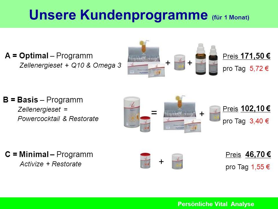 Persönliche Vital Analyse Unsere Kundenprogramme (für 1 Monat) A = Optimal – Programm Zellenergieset + Q10 & Omega 3 Preis 171,50 pro Tag 5,72 B = Bas