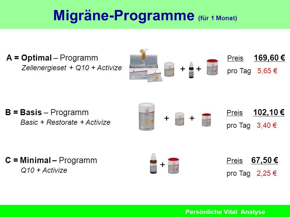 Persönliche Vital Analyse A = Optimal – Programm Zellenergieset + Q10 + Activize Preis 169,60 pro Tag 5,65 B = Basis – Programm Basic + Restorate + Ac