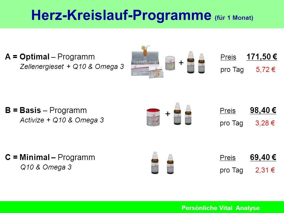 Persönliche Vital Analyse A = Optimal – Programm Zellenergieset + Q10 & Omega 3 Preis 171,50 pro Tag 5,72 B = Basis – Programm Activize + Q10 & Omega