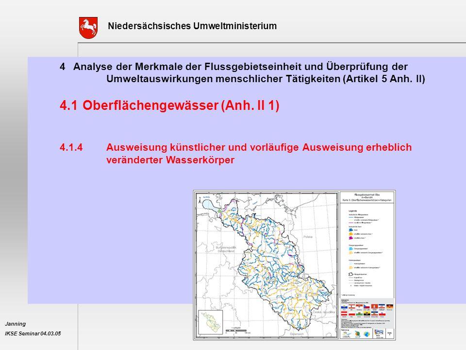 Niedersächsisches Umweltministerium Janning IKSE Seminar 04.03.05 4Analyse der Merkmale der Flussgebietseinheit und Überprüfung der Umweltauswirkungen menschlicher Tätigkeiten (Artikel 5 Anh.