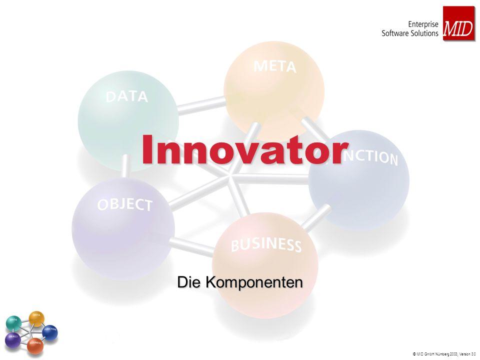 © MID GmbH Nürnberg 2003, Version 3.0 Innovator Die Komponenten