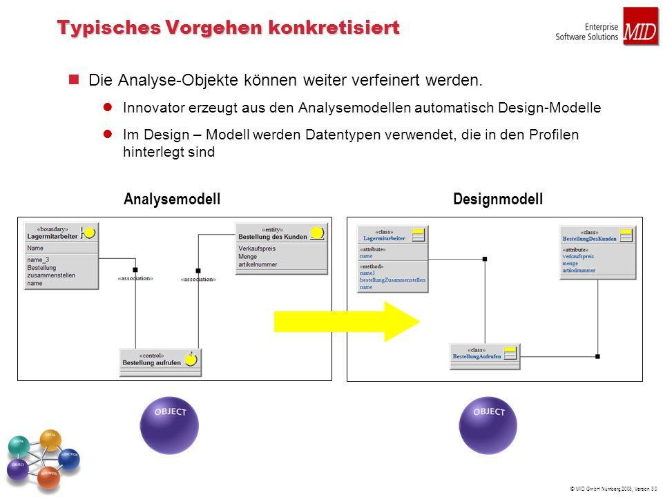 © MID GmbH Nürnberg 2003, Version 3.0 Typisches Vorgehen konkretisiert Die Analyse-Objekte können weiter verfeinert werden.
