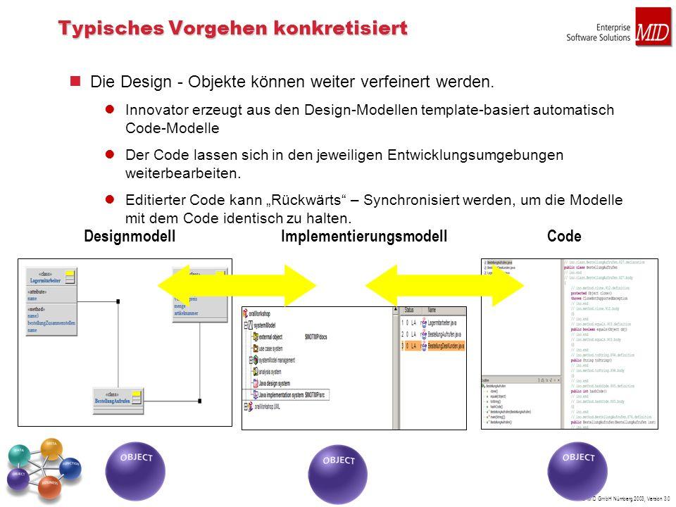 © MID GmbH Nürnberg 2003, Version 3.0 Typisches Vorgehen konkretisiert Die Design - Objekte können weiter verfeinert werden.