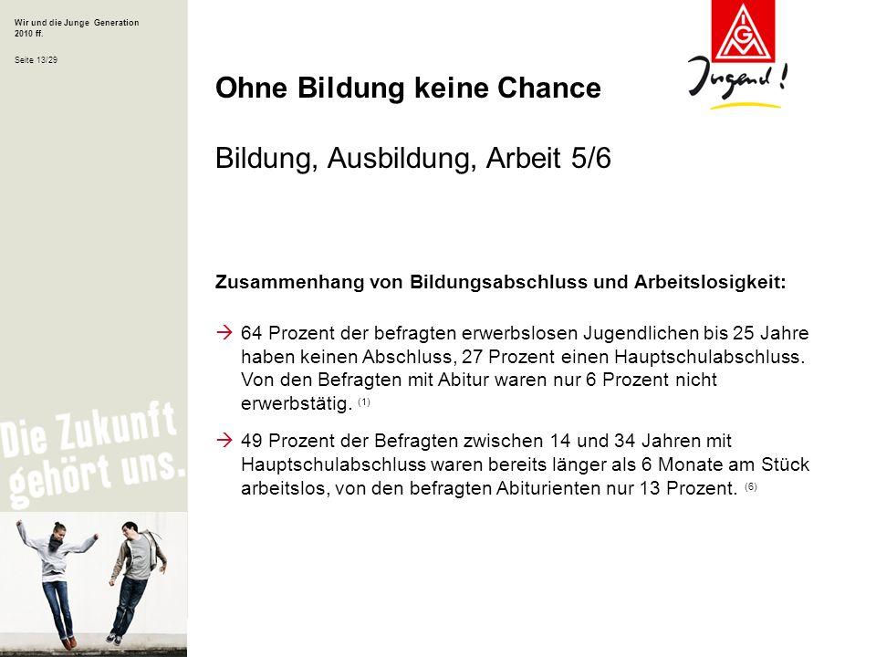 Wir und die Junge Generation 2010 ff. Seite 13/29 Zusammenhang von Bildungsabschluss und Arbeitslosigkeit: 64 Prozent der befragten erwerbslosen Jugen