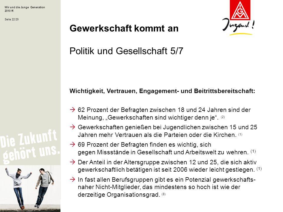 Wir und die Junge Generation 2010 ff. Seite 22/29 Wichtigkeit, Vertrauen, Engagement- und Beitrittsbereitschaft: 62 Prozent der Befragten zwischen 18