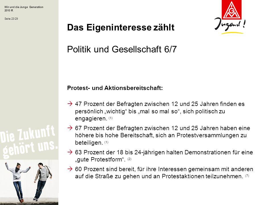 Wir und die Junge Generation 2010 ff. Seite 23/29 Protest- und Aktionsbereitschaft: 47 Prozent der Befragten zwischen 12 und 25 Jahren finden es persö