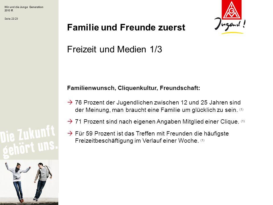 Wir und die Junge Generation 2010 ff. Seite 28/29 Familienwunsch, Cliquenkultur, Freundschaft: 76 Prozent der Jugendlichen zwischen 12 und 25 Jahren s