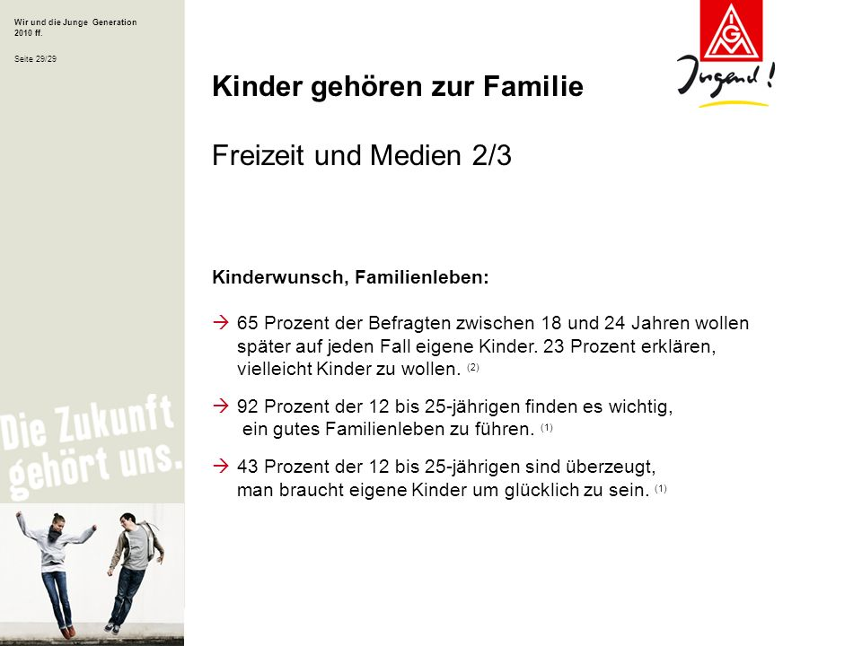 Wir und die Junge Generation 2010 ff. Seite 29/29 Kinderwunsch, Familienleben: 65 Prozent der Befragten zwischen 18 und 24 Jahren wollen später auf je