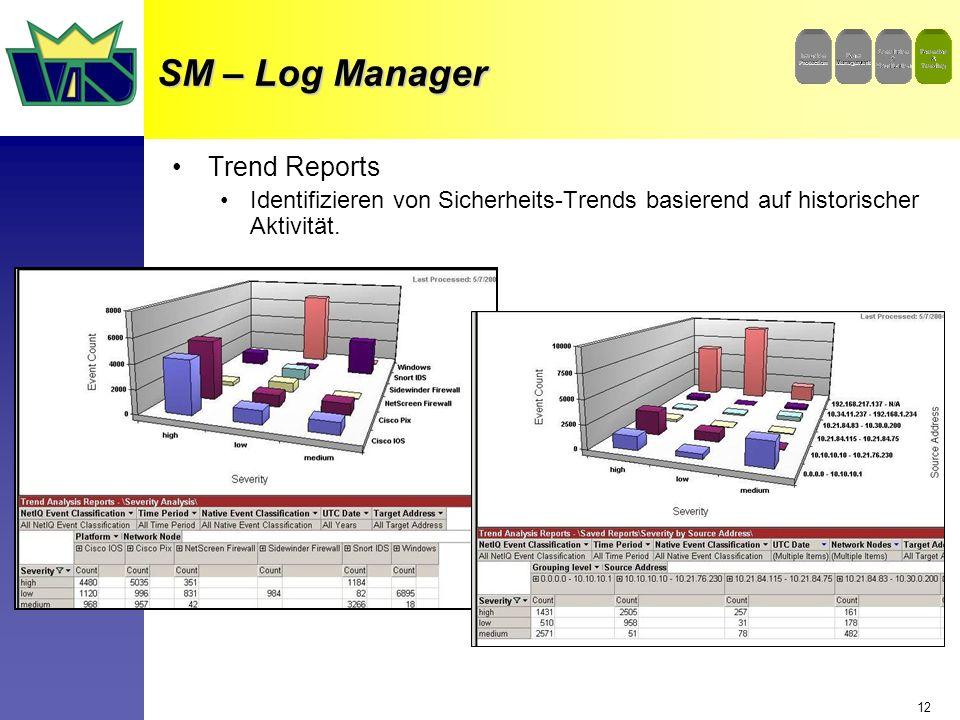 12 SM – Log Manager Trend Reports Identifizieren von Sicherheits-Trends basierend auf historischer Aktivität.