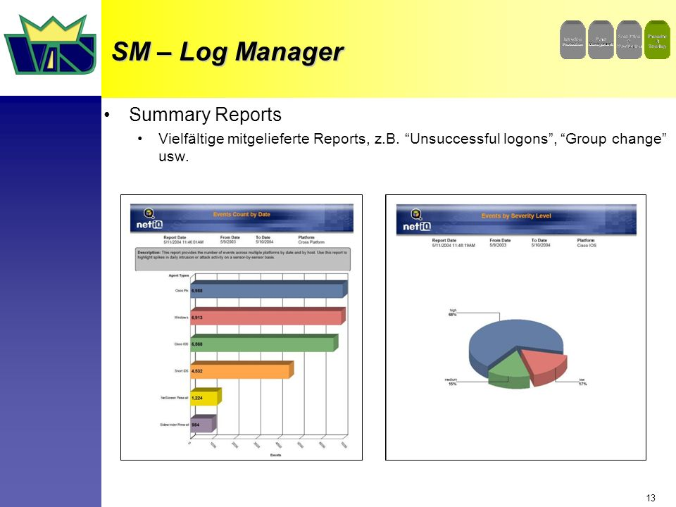 13 SM – Log Manager Summary Reports Vielfältige mitgelieferte Reports, z.B.