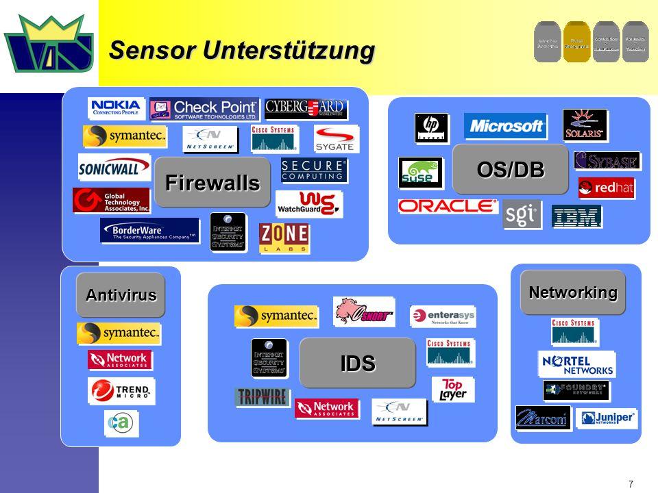 7 Sensor Unterstützung Firewalls IDS OS/DB Antivirus Networking
