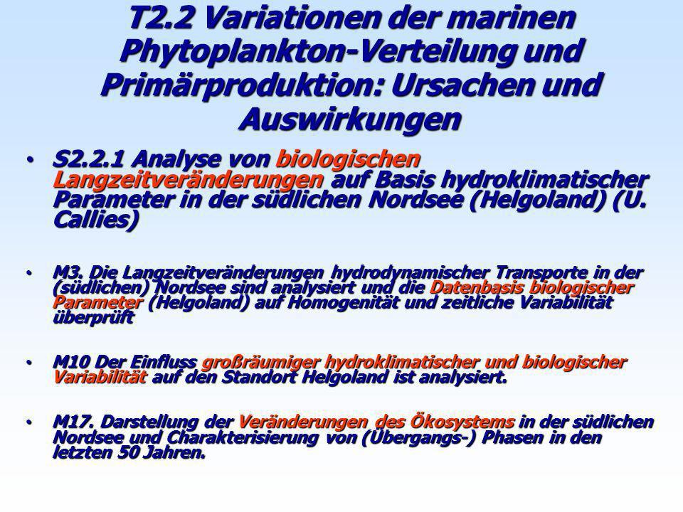 T2.2 Variationen der marinen Phytoplankton-Verteilung und Primärproduktion: Ursachen und Auswirkungen S2.2.1 Analyse von biologischen Langzeitveränder
