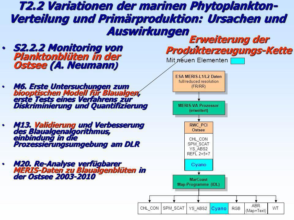 T2.2 Variationen der marinen Phytoplankton- Verteilung und Primärproduktion: Ursachen und Auswirkungen S2.2.3 Globale Beobachtung von Phytoplankton-Zusammensetzung und Produktivität mit Hilfe von Satellitenmessungen im offenen Ozean über mittelfristigen Zeitraum (5-10 Jahre) und Analyse der Variationen (A.