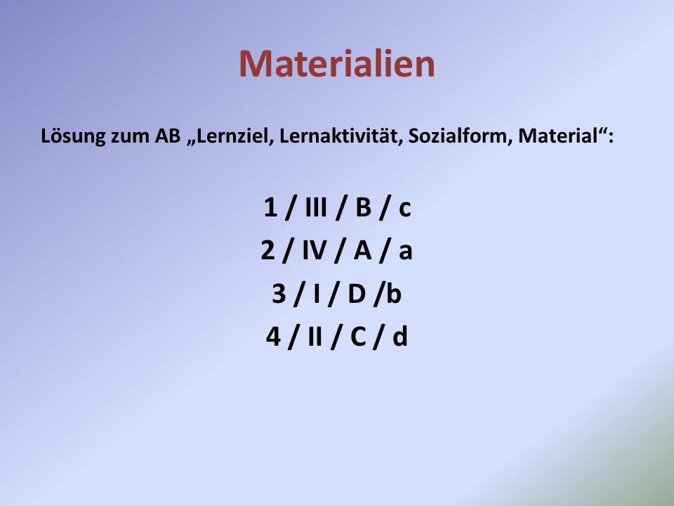 Materialien Lösung zum AB Lernziel, Lernaktivität, Sozialform, Material: 1 / III / B / c 2 / IV / A / a 3 / I / D /b 4 / II / C / d