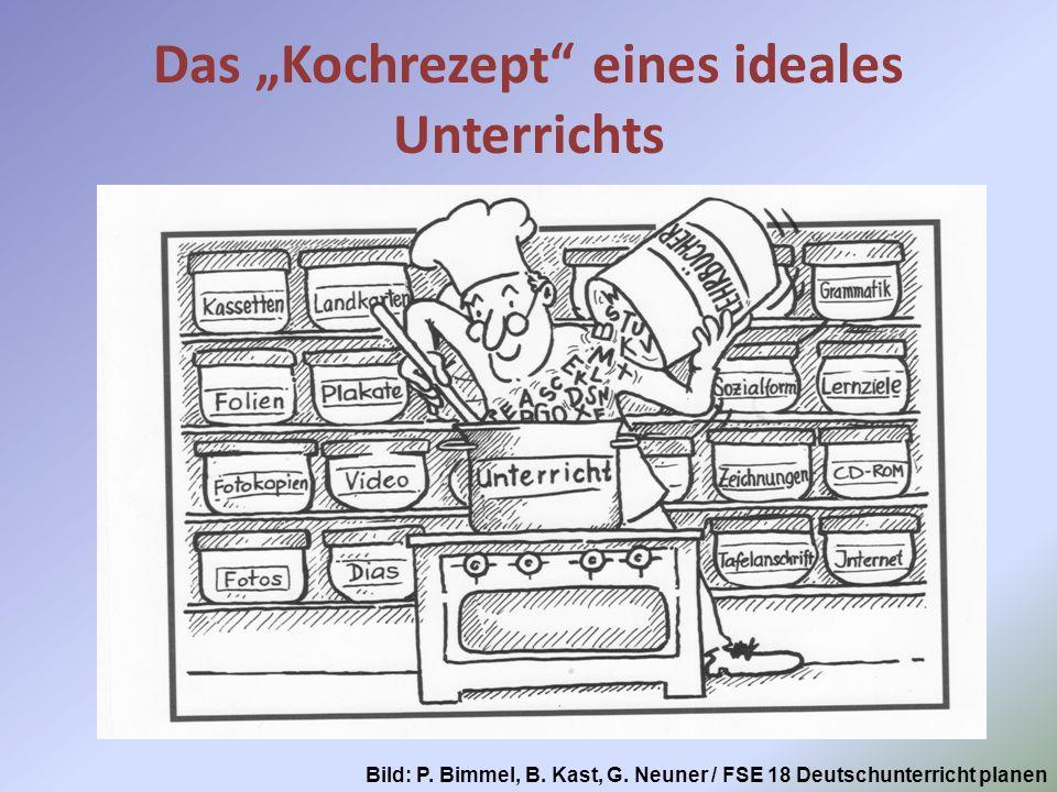 Das Kochrezept eines ideales Unterrichts Bild: P. Bimmel, B. Kast, G. Neuner / FSE 18 Deutschunterricht planen