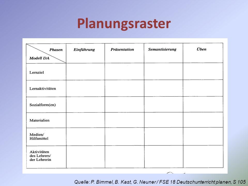 Planungsraster Quelle: P. Bimmel, B. Kast, G. Neuner / FSE 18 Deutschunterricht planen, S 105