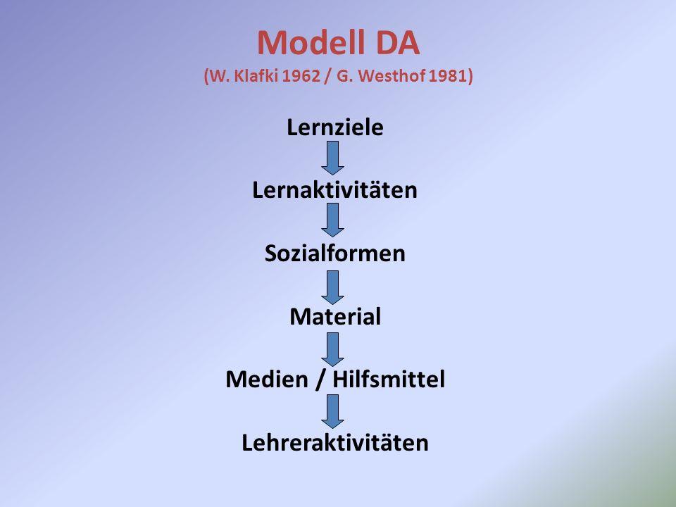Modell DA (W. Klafki 1962 / G. Westhof 1981) Lernziele Lernaktivitäten Sozialformen Material Medien / Hilfsmittel Lehreraktivitäten