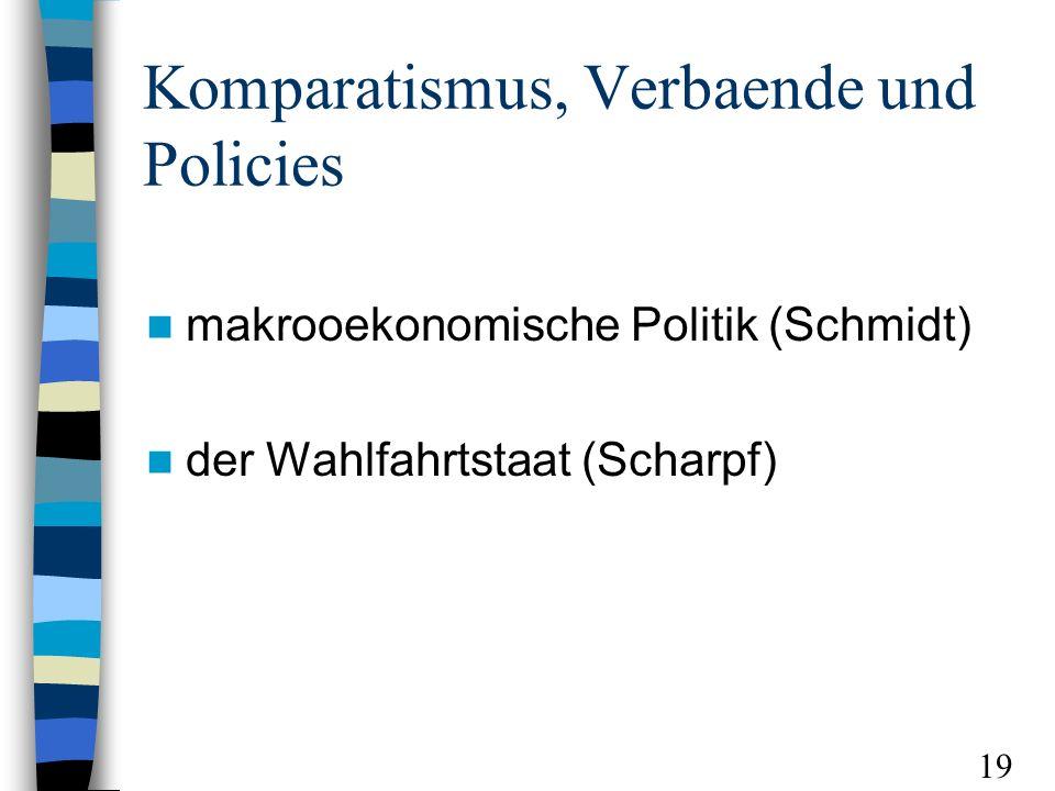 Komparatismus, Verbaende und Policies makrooekonomische Politik (Schmidt) der Wahlfahrtstaat (Scharpf) 19