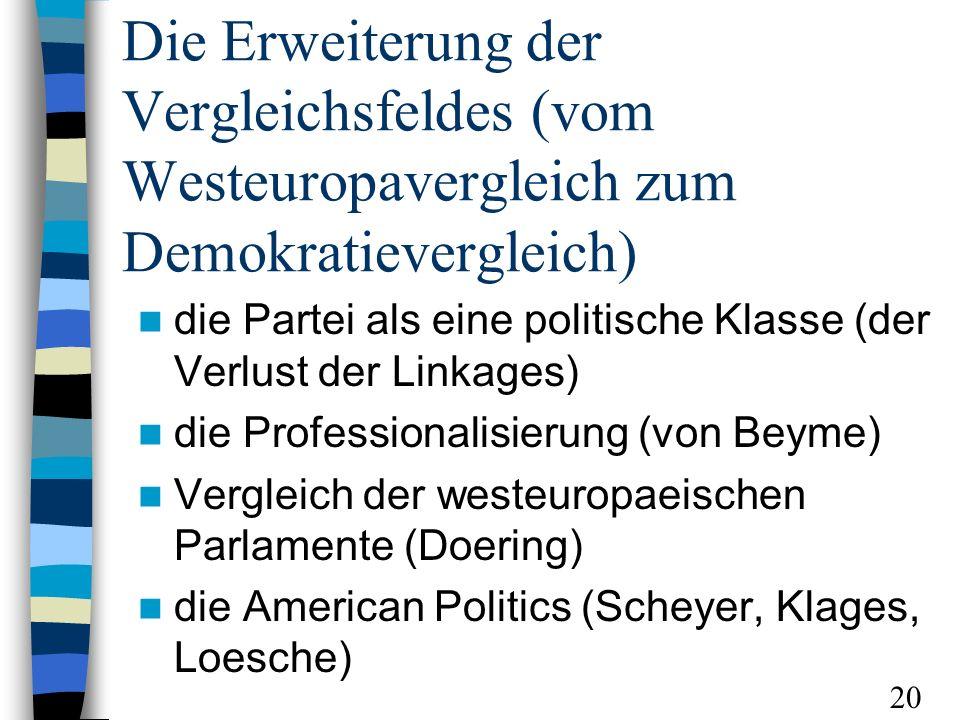 Die Erweiterung der Vergleichsfeldes (vom Westeuropavergleich zum Demokratievergleich) die Partei als eine politische Klasse (der Verlust der Linkages) die Professionalisierung (von Beyme) Vergleich der westeuropaeischen Parlamente (Doering) die American Politics (Scheyer, Klages, Loesche) 20