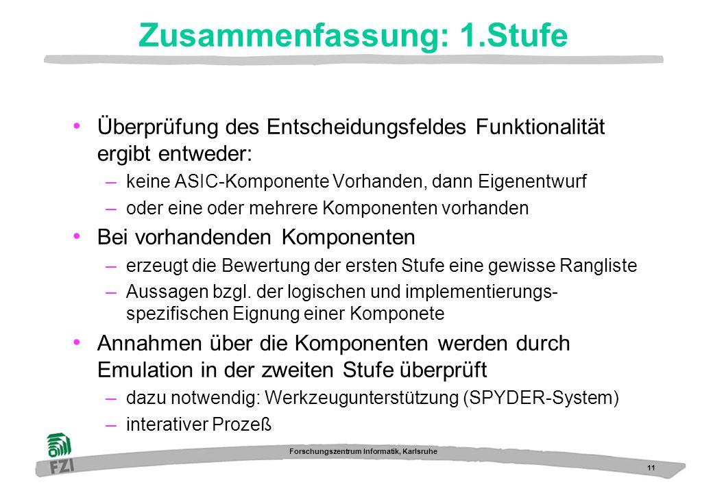 11 Forschungszentrum Informatik, Karlsruhe Zusammenfassung: 1.Stufe Überprüfung des Entscheidungsfeldes Funktionalität ergibt entweder: – keine ASIC-K