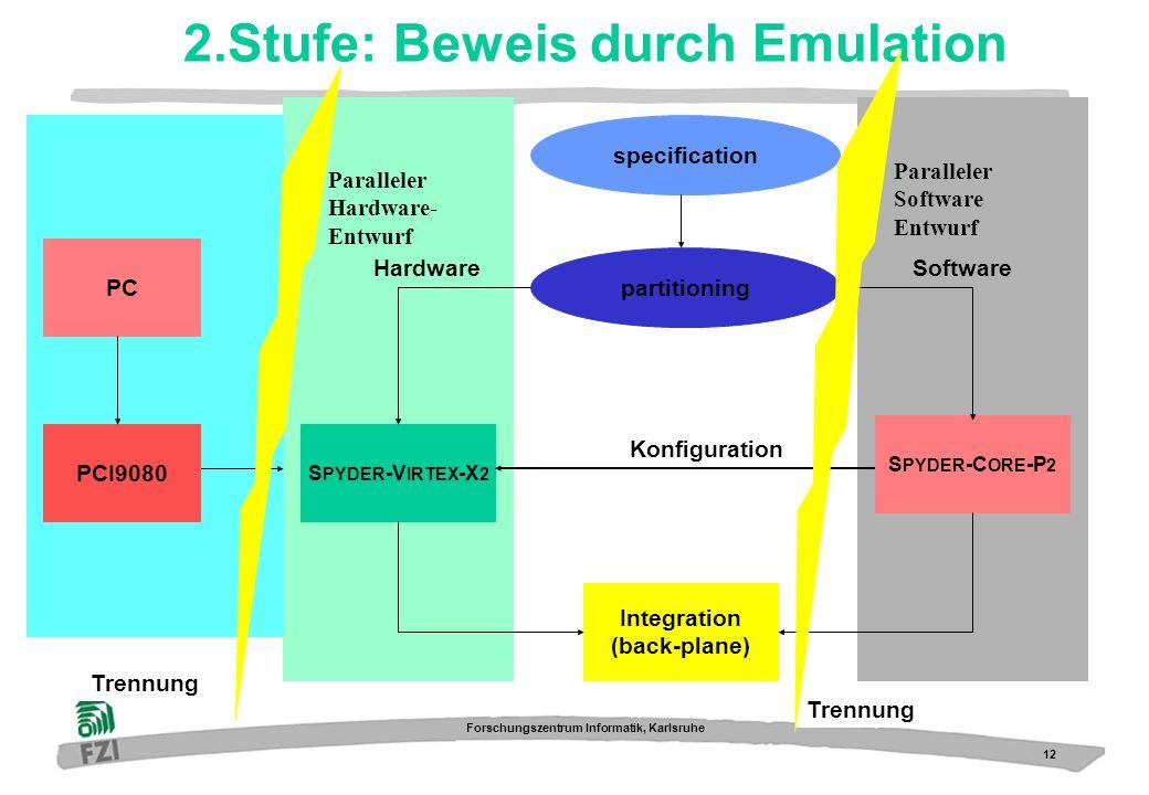 12 Forschungszentrum Informatik, Karlsruhe Paralleler Software Entwurf Paralleler Hardware- Entwurf 2.Stufe: Beweis durch Emulation specification part