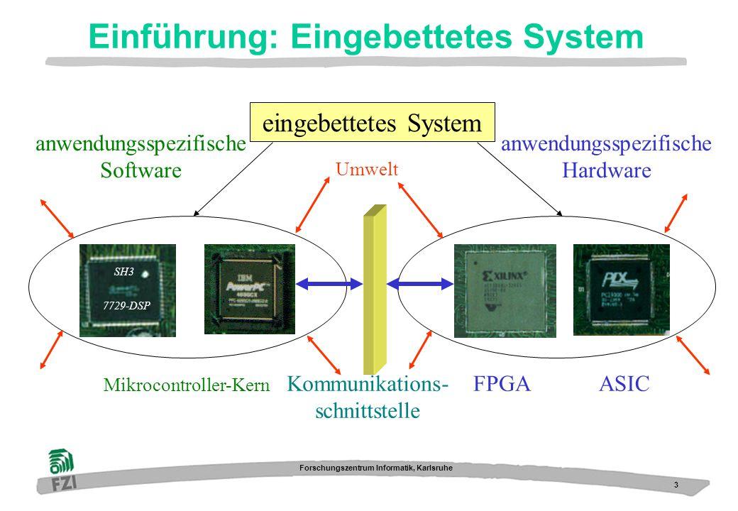 3 Forschungszentrum Informatik, Karlsruhe Kommunikations- schnittstelle Einführung: Eingebettetes System anwendungsspezifische Software anwendungsspez