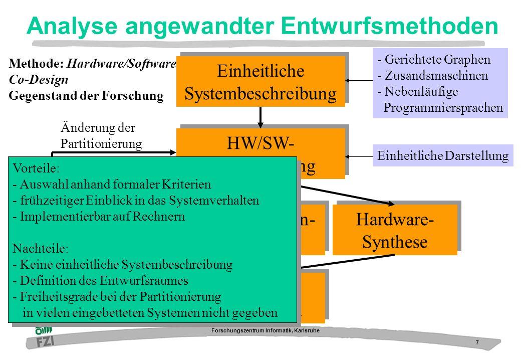 7 Forschungszentrum Informatik, Karlsruhe HW/SW- Partitionierung HW/SW- Partitionierung Einheitliche Darstellung Analyse angewandter Entwurfsmethoden