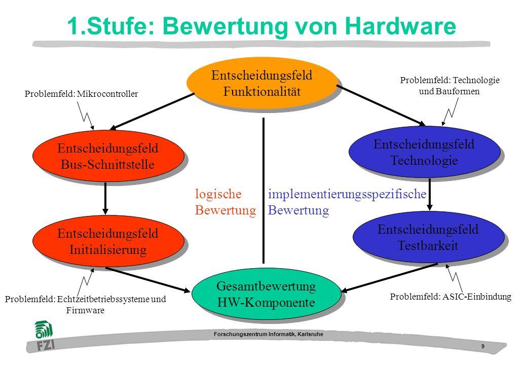 9 Forschungszentrum Informatik, Karlsruhe 1.Stufe: Bewertung von Hardware Entscheidungsfeld Funktionalität Entscheidungsfeld Funktionalität Gesamtbewe