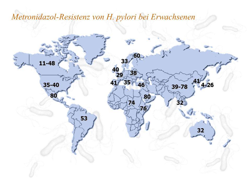 Meta-Analyse des Einflusses der Metronidazol- Resistenz von H.