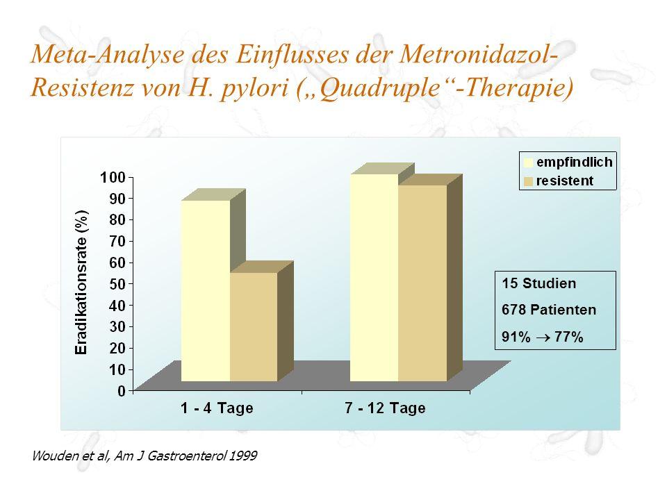 WirkstoffeResistenz Makrolide0-30% Metronidazol5-90% Quinolone0-30% Rifamycine0-5% AmoxicillinEinzelfälle beschrieben TetracyclineEinzelfälle beschrieben Wismut0% Resistenz von H.