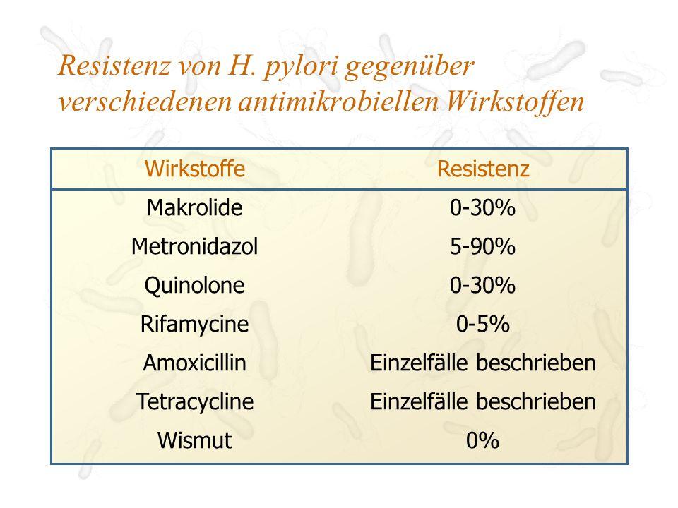 Initialtherapie zur Behandlung der Infektion mit H.