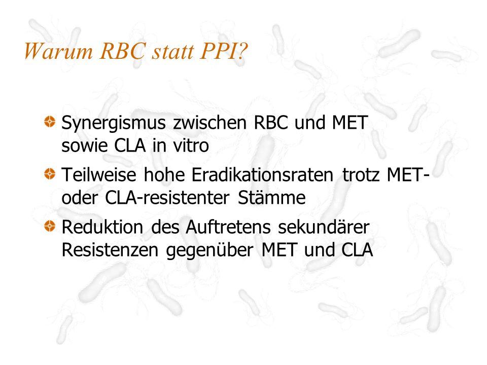 Rezidivtherapie Dauer (d) Anzahl Studien Anzahl Patienten IT-Eradikation % Mittelwert95% CI PPI+WIS+TET+NID7105037875-82 PPI+WIS+TET+NID10-1464238375-86 RBC+TET+NID7-1431198679-92 PPI+AMO+MET7-1432128074-85 PPI+AMO+LEV1021069085-96 PPI+AMO+RIF 300 7-1431007971-87 PPI+AMO (hochdosiert) 1441286860-76 PPI+WIS+TET+FUR7-142989084-96 Meta-Analyse von Rezidivtherapien ( 2 Studien mit IT-Eradikationsraten >50%) 1999-2003