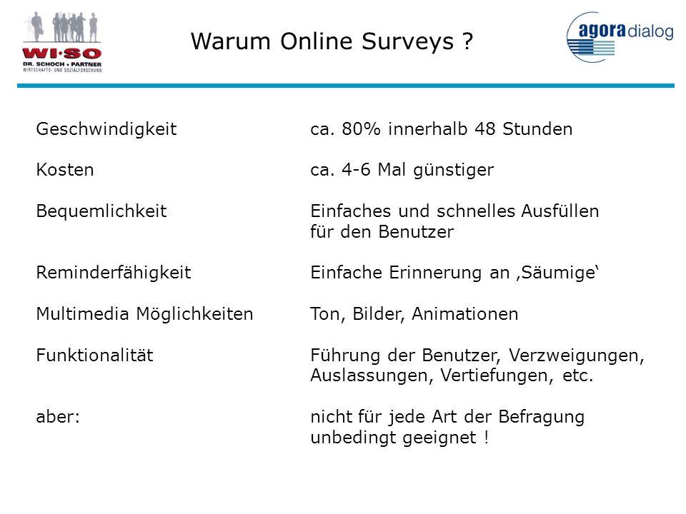 Warum Online Surveys ? Geschwindigkeitca. 80% innerhalb 48 Stunden Kostenca. 4-6 Mal günstiger BequemlichkeitEinfaches und schnelles Ausfüllen für den