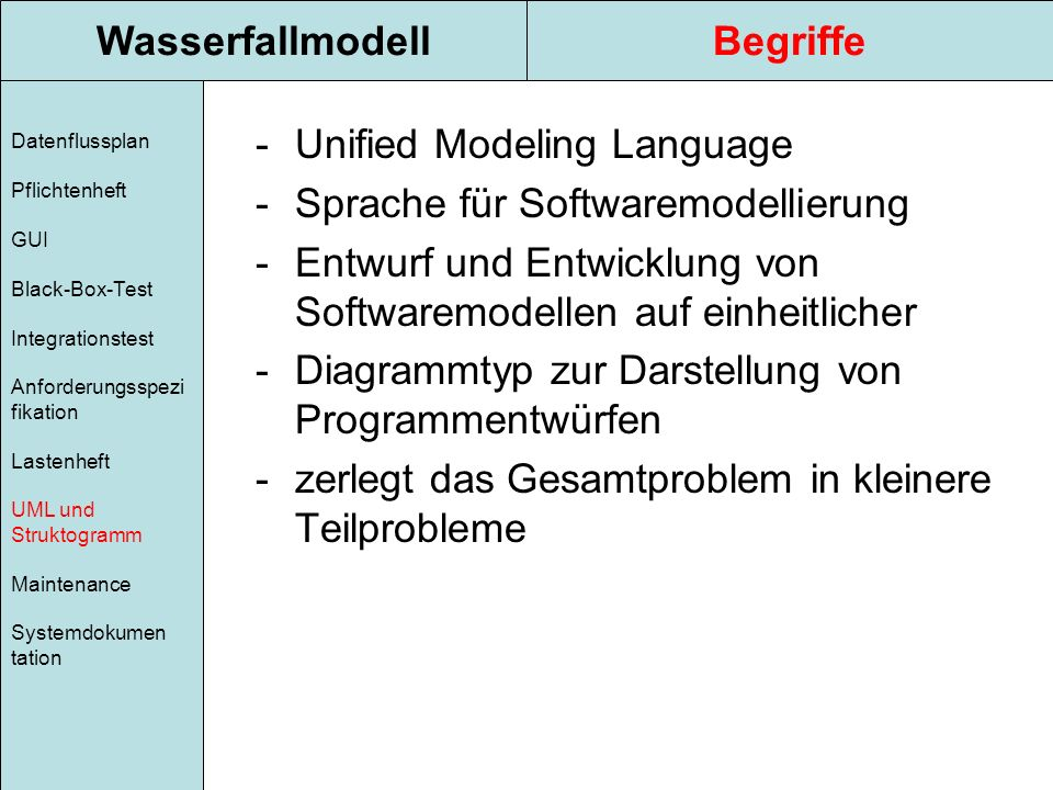WasserfallmodellBegriffe Datenflussplan Pflichtenheft GUI Black-Box-Test Integrationstest Anforderungsspezi fikation Lastenheft UML und Struktogramm M