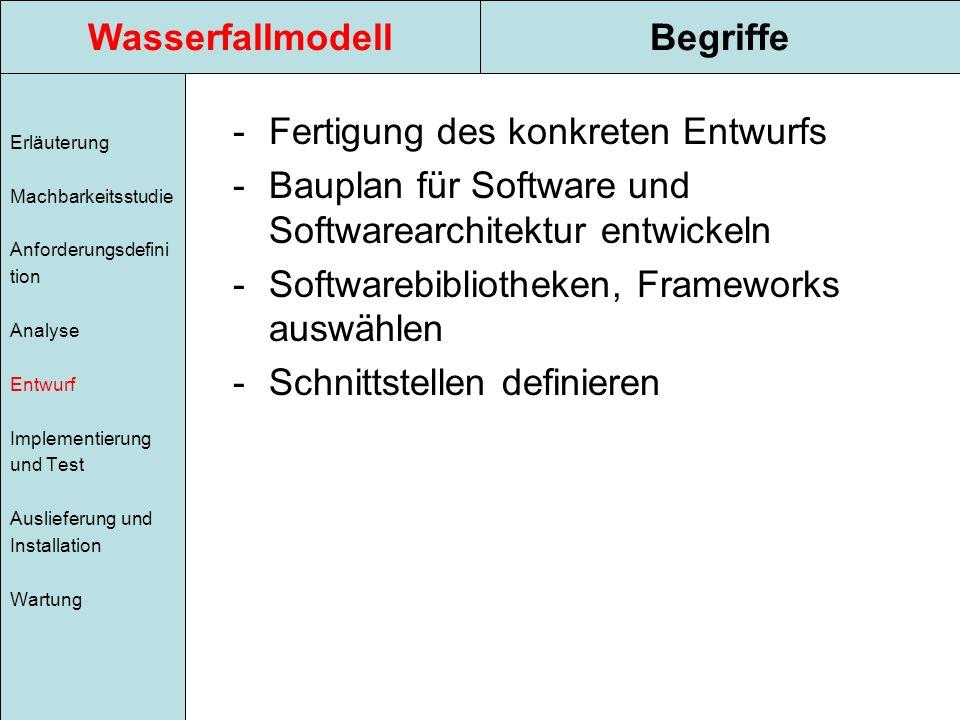 WasserfallmodellBegriffe Erläuterung Machbarkeitsstudie Anforderungsdefini tion Analyse Entwurf Implementierung und Test Auslieferung und Installation Wartung -Fertigung des konkreten Entwurfs -Bauplan für Software und Softwarearchitektur entwickeln -Softwarebibliotheken, Frameworks auswählen -Schnittstellen definieren