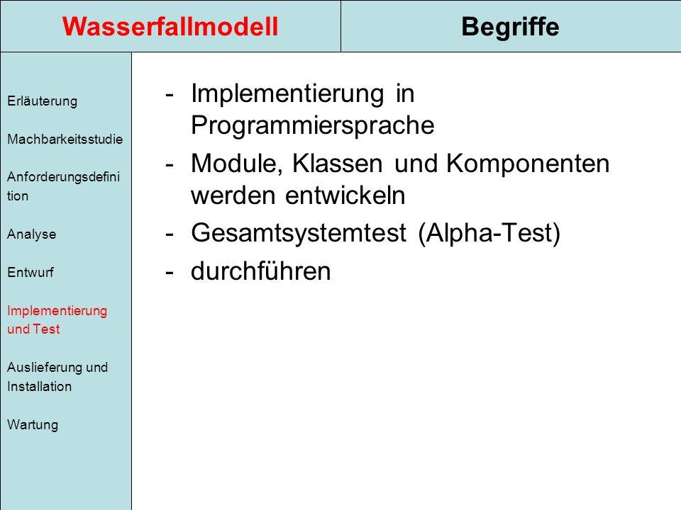WasserfallmodellBegriffe Erläuterung Machbarkeitsstudie Anforderungsdefini tion Analyse Entwurf Implementierung und Test Auslieferung und Installation Wartung -Implementierung in Programmiersprache -Module, Klassen und Komponenten werden entwickeln -Gesamtsystemtest (Alpha-Test) -durchführen
