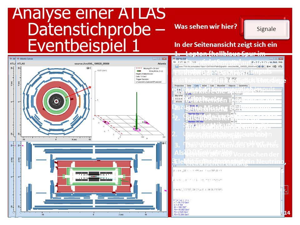 Analyse einer ATLAS Datenstichprobe – Eventbeispiel 1 Signale O la la … viele Spuren.