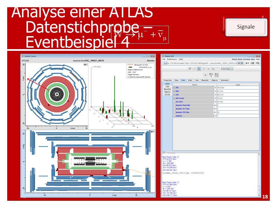 Analyse einer ATLAS Datenstichprobe – Eventbeispiel 4 Signale 18