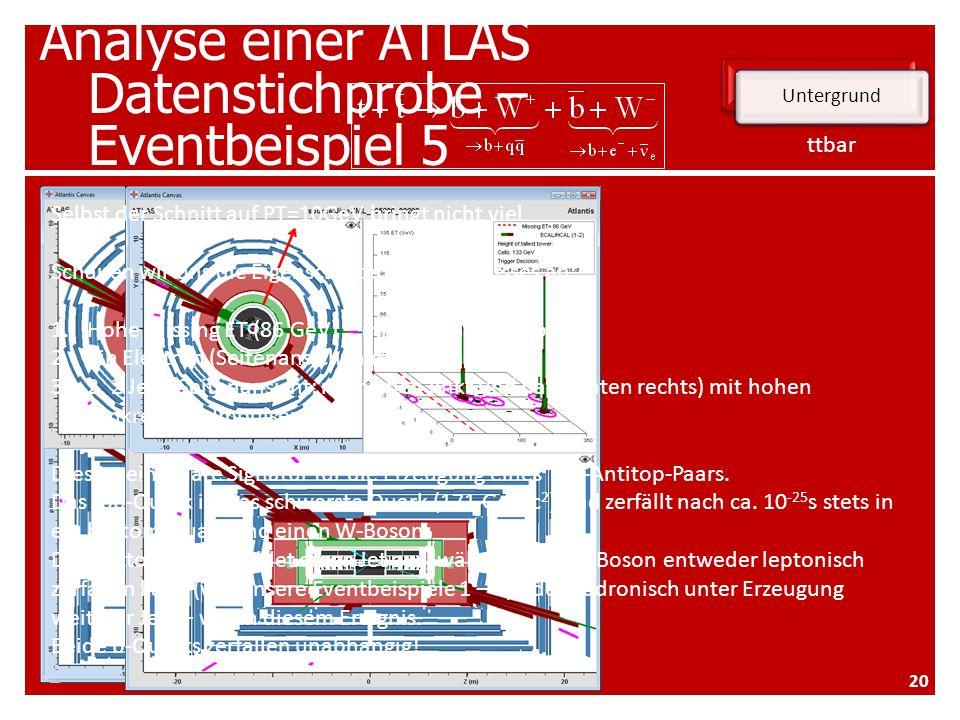 Analyse einer ATLAS Datenstichprobe – Eventbeispiel 5 Untergrund Selbst der Schnitt auf PT=10GeV bringt nicht viel Schauen wir uns die Eigenschaften des Ereignisses an: 1.Hohe Missing ET (86 GeV) – mind.