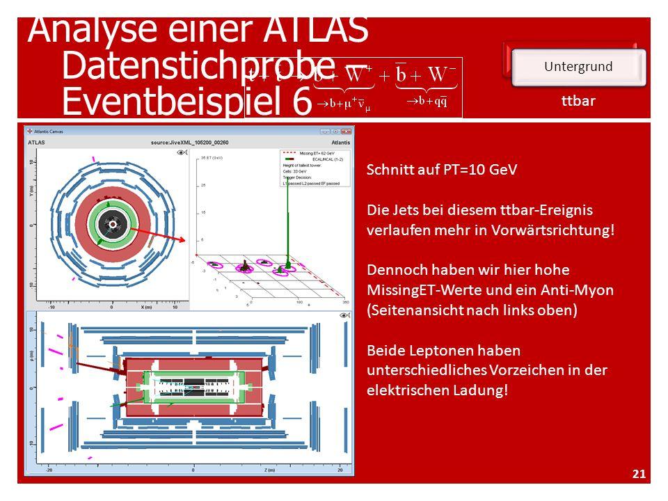 Analyse einer ATLAS Datenstichprobe – Eventbeispiel 6 Untergrund ttbar Schnitt auf PT=10 GeV Die Jets bei diesem ttbar-Ereignis verlaufen mehr in Vorwärtsrichtung.