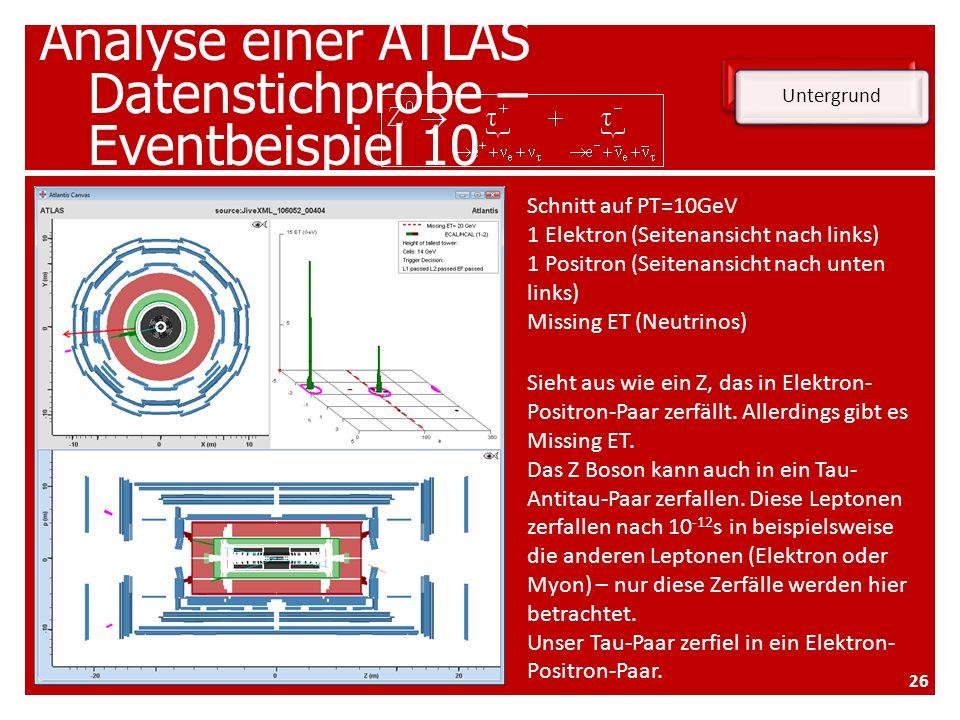Analyse einer ATLAS Datenstichprobe – Eventbeispiel 10 Untergrund Schnitt auf PT=10GeV 1 Elektron (Seitenansicht nach links) 1 Positron (Seitenansicht nach unten links) Missing ET (Neutrinos) Sieht aus wie ein Z, das in Elektron- Positron-Paar zerfällt.