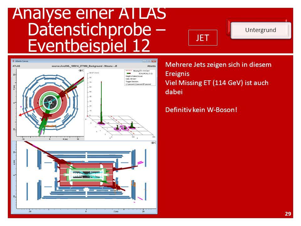 Analyse einer ATLAS Datenstichprobe – Eventbeispiel 12 Untergrund Mehrere Jets zeigen sich in diesem Ereignis Viel Missing ET (114 GeV) ist auch dabei Definitiv kein W-Boson.