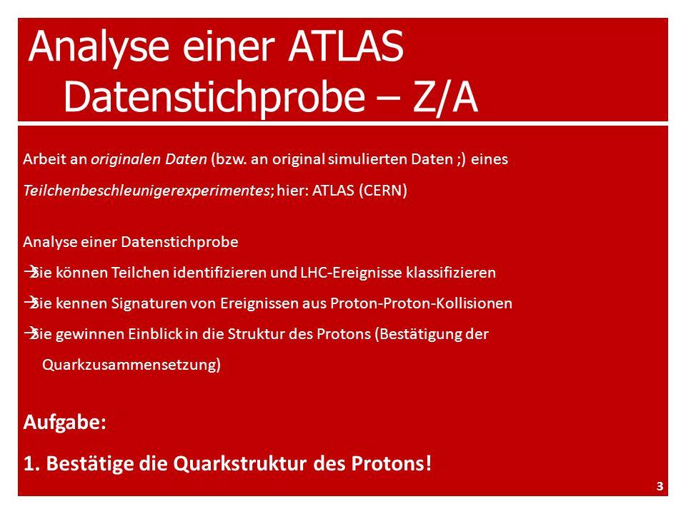 Analyse einer ATLAS Datenstichprobe – Eventbeispiel 8 Untergrund Schnitt auf PT=10GeV 1 Elektron (Seitenansicht nach rechts) 1 Positron (Querschnitt und Seitenansicht) Keine Missing ET (Keine Neutrinos) In diesem Ereignis wurde ein Z-Boson erzeugt, das in ein Elektron-Positron- Paar zerfallen ist.