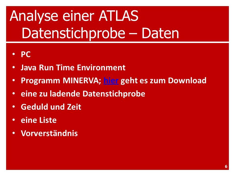 Analyse einer ATLAS Datenstichprobe – Daten PC Java Run Time Environment Programm MINERVA; hier geht es zum Downloadhier eine zu ladende Datenstichprobe Geduld und Zeit eine Liste Vorverständnis 6
